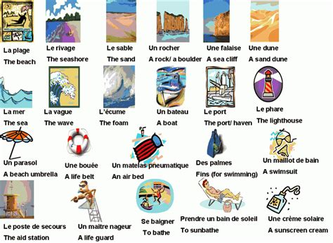 Traduction Banc En Anglais by Vocabulary My On The Seashore