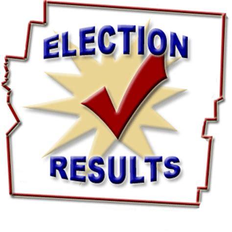 Kasur Winner kasur elections 2013 results kasur city website