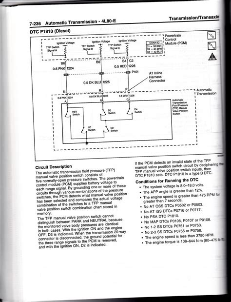 4l80 automatic transmission wiring diagram e46 bmw