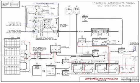 motorhome wiring diagrams wiring diagram with description