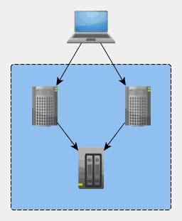 windows   implement clustering    servers