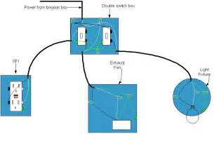 electrical diagram for bathroom bathroom wiring diagram ask me help desk home