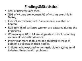 Essay About Abuse Causes And Effects by Writing An Essay On Domestic Violence 187 Causes And Effects Of Domestic Violence Social Work