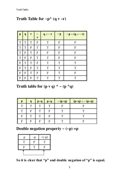 P Q R Table table a r