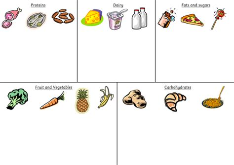 carbohydrates ks2 all worksheets 187 food groups ks2 worksheets printable