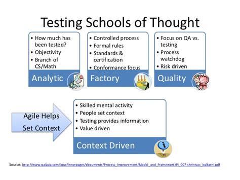 agile testing the role of the agile tester