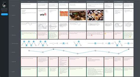 Customer Experience Journey Map Exle Template Uxpressia Customer Journey Map Template Pdf