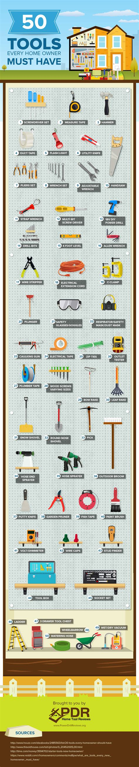 50 must home improvement tools infographic