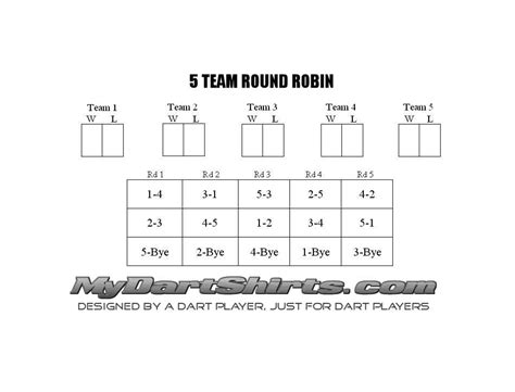 5 team robin template everything you need to run a dart tournament 171 rags to