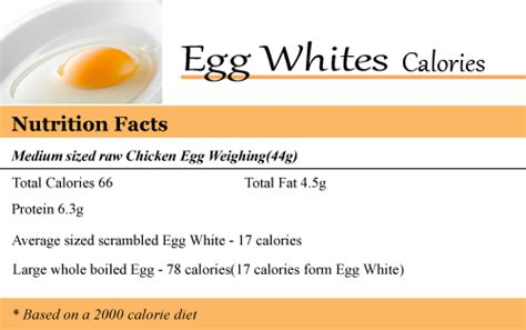 1 protein equals how many calories how many calories in egg whites how many calories counter