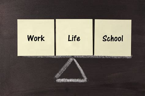 How To Balance Time Work School Mba by The Students Corner Finding The Right Balance Juggling