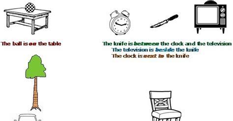 Trik No 1 Ipa Terpadu contoh soal preposition guru madrasah