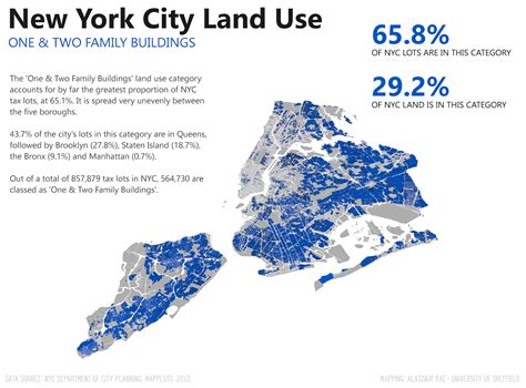 5 themes of geography new york new york city land use map afputra com
