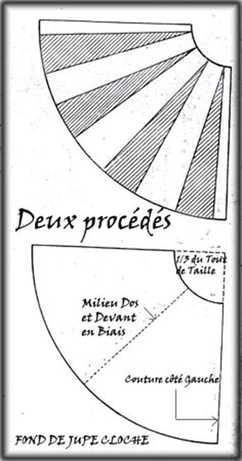 pattern making and its types comment coudre une jupe cloche