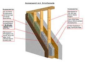 aufbau fertighauswand aufbau einem holzrahmenaufbaus holzbau gmbh bernd