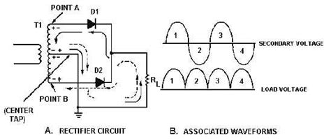 diode rectifier circuits practical diode rectifier circuits practical 28 images wave rectifier and bridge rectifier theory