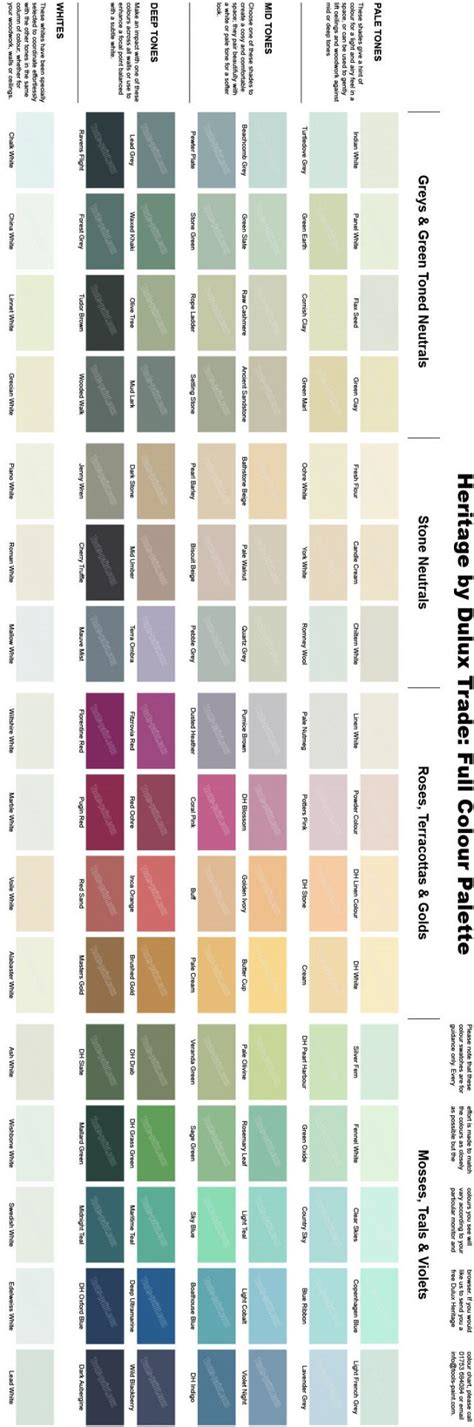 kitchen feature wall paint ideas dulux feature wall colours dulux paint ideas dulux