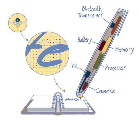Testpen Bestram inphoactive capture data digital pen
