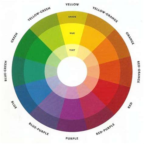 fresh color scheme wheel online 6283 color wheel piktochart infographics