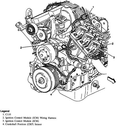 98 pontiac grand am engine diagram 98 free engine image for user manual