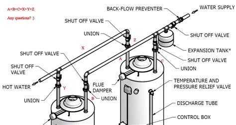 wiring diagram bradford white water heater 28 images