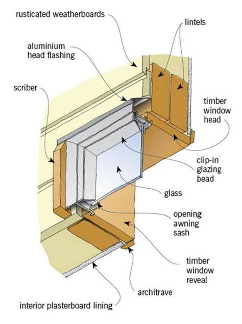 Awning Window Repair Parts by Windows Branz Renovate