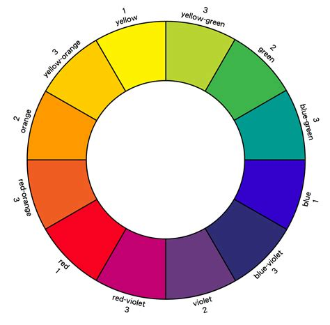 12 color wheel painting with the neighbors pototschnik
