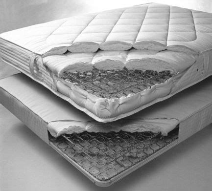 the pros and cons of different types of mattresses