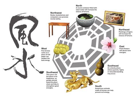 way feng shui for many feng shui points way to future shanghai daily