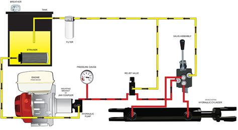 log splitter hydraulic valve diagram hydraulic log splitter parts bailey hydraulic
