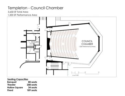lecture room seating dimensions lectures meetings and performances conferences and