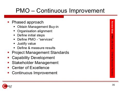continuous improvement tracking template project management office pmo