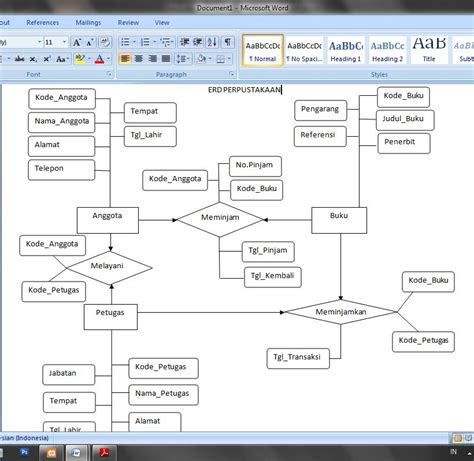 membuat erd dengan visual paradigm tugas erd perpustakaan addierpeel