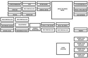 chevrolet malibu mk7 seventhgeneration 2008 2012 fuse box diagram auto genius
