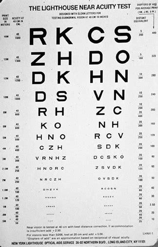 printable jaeger eye test chart 6 best images of jaeger eye chart online free jaeger eye