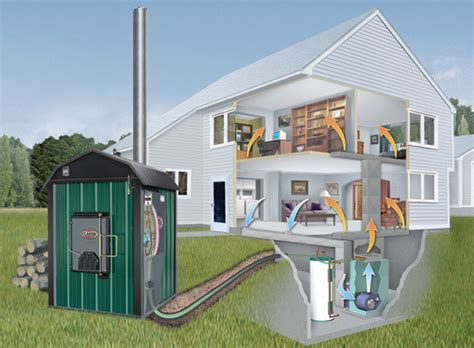 home heating options mapawatt