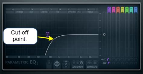 high pass filter eq introduction to eq
