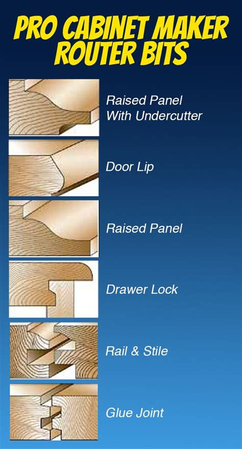 types of routers woodworking router bits types of and cabinets on