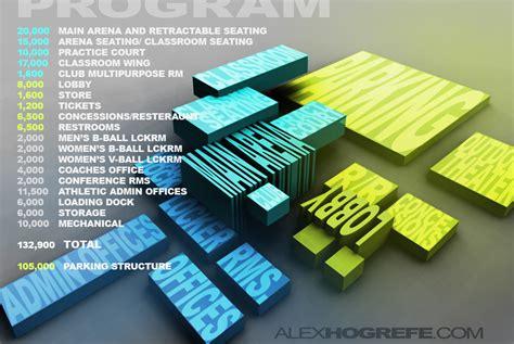 architecture program 3d program diagram visualizing architecture