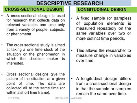 what is cross sectional research design reserch methodolgy research design