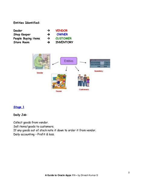 oracle tutorial in hindi oracle apps 11i tutorial v2
