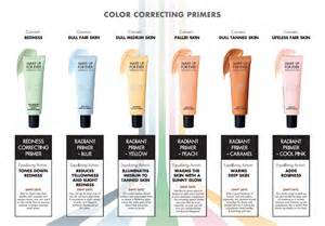nyx color correcting primer everbluec make up for step 1 skin equalizer