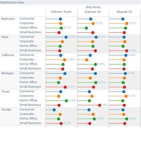 tableau visualization tutorial 13 best awesome tableau dashboards images on pinterest