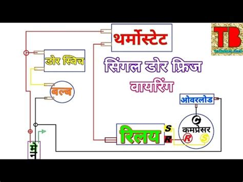 videocon refrigerator wiring diagram wiring diagram manual