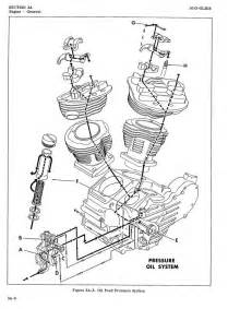 harley knucklehead diagram harley free engine image for