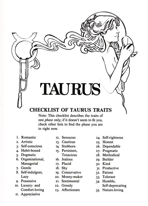 who were born on april 20th to may 20th taurus