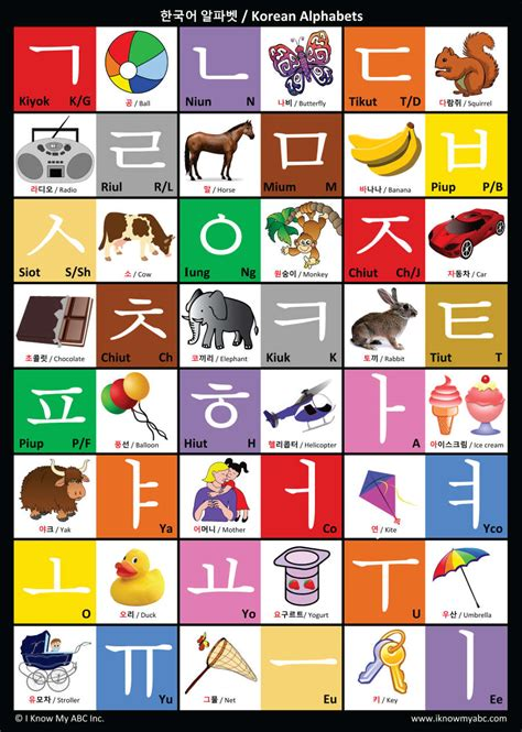 alphabet chart korean alphabet chart by i my abc 9781945285028 abc p 8