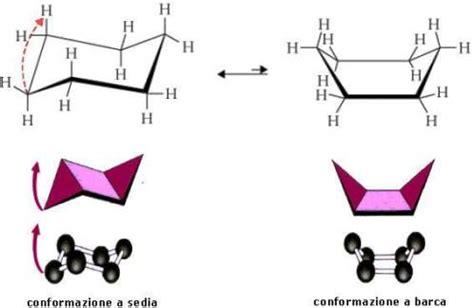conformazione a sedia chimica carbonio esperia