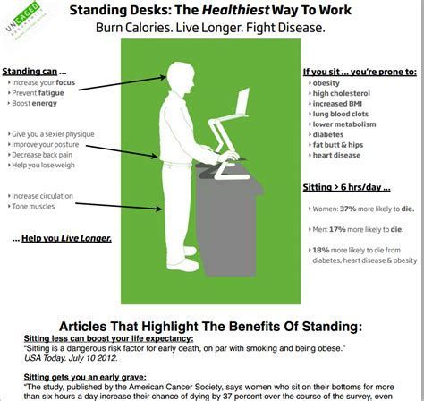 stand up desks health benefits stand up desk benefits whitevan