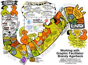 Sconces Wall Brandy Agerbeck S Graphic Facilitation Work